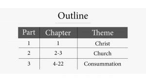High-Level Outline of Revelation