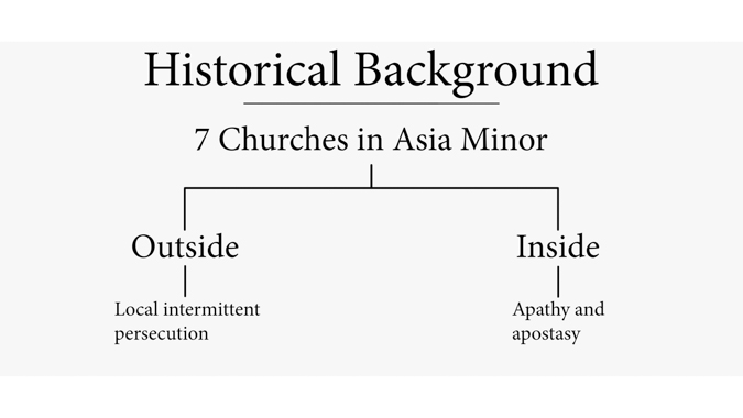 The Historical Background Inside and Outside the Churches in Revelation