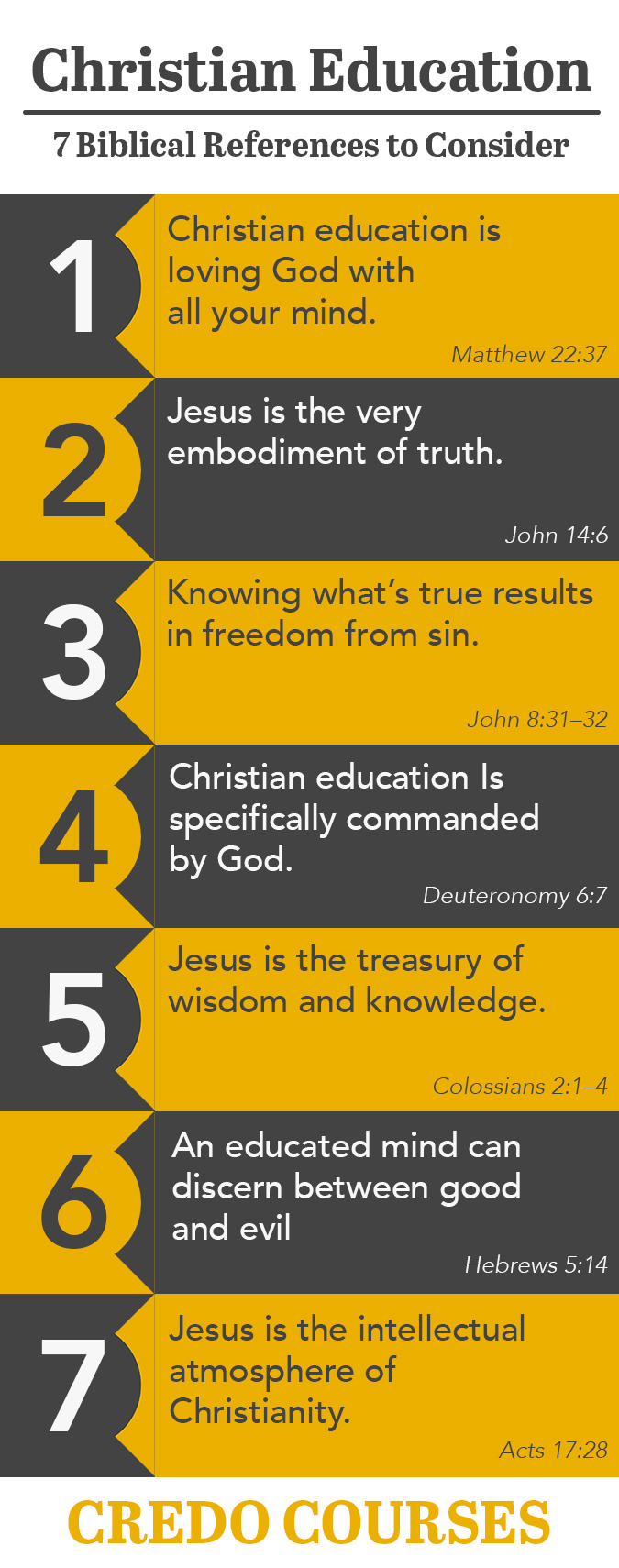 Christian Education: 7 Biblical References to Consider (Infographic)