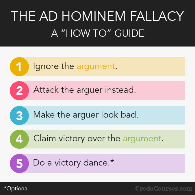 The Ad Hominem Logical Fallacy